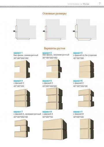 Варианты Угловых элементов